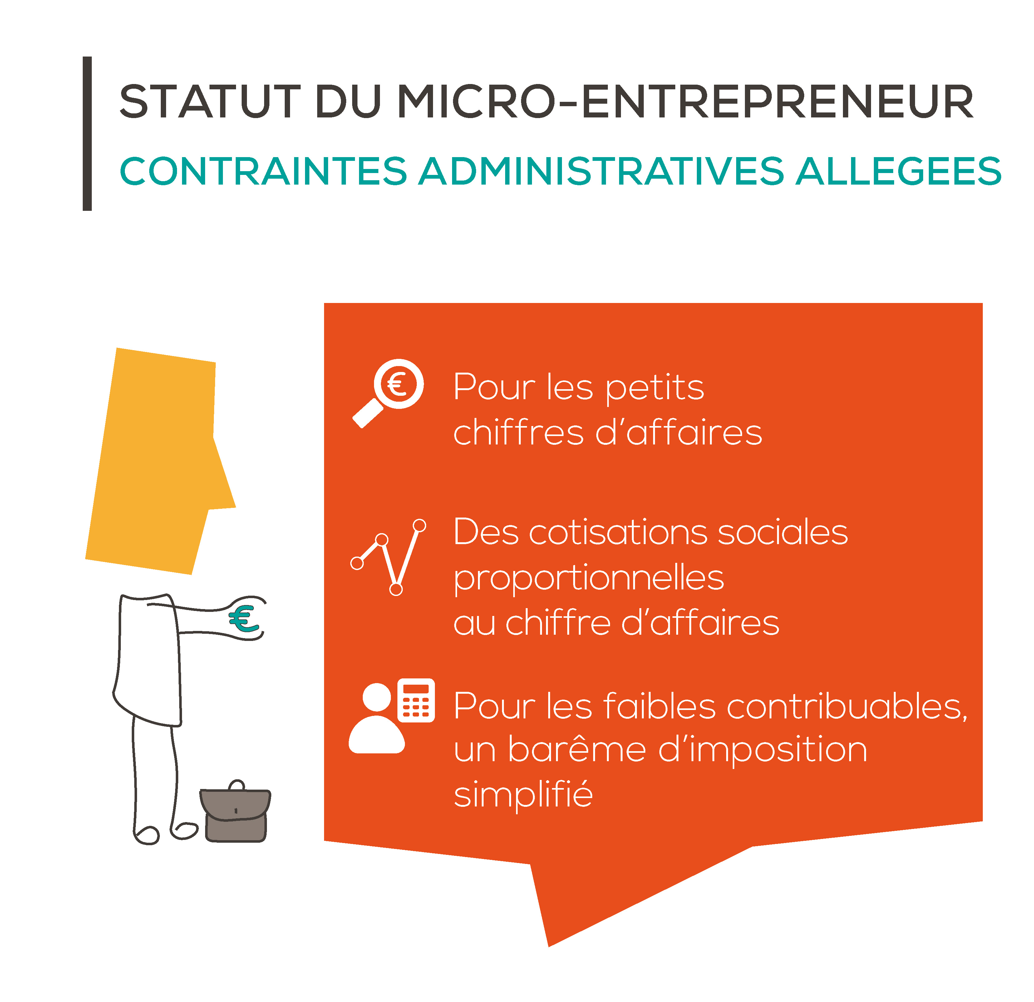 Infographie -  - CERFRANCE